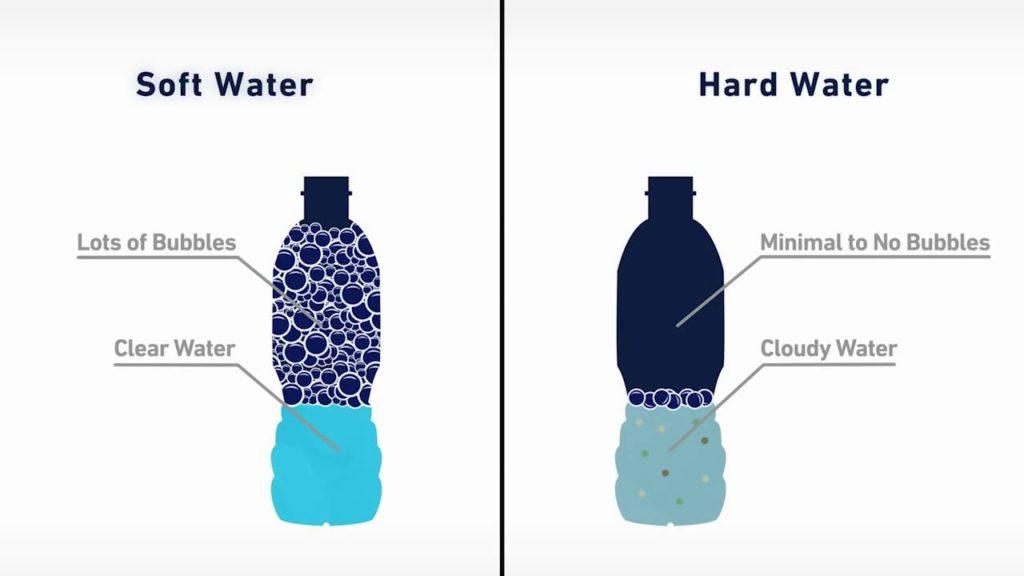 bottled hard water test