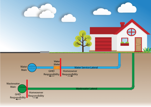 water sewer pipe image